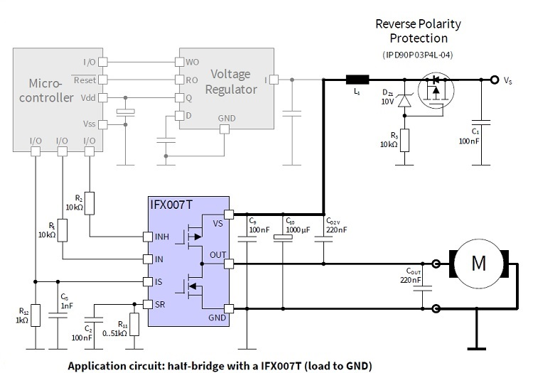 High Current Half Bridge DC Motor Driver with Integrated