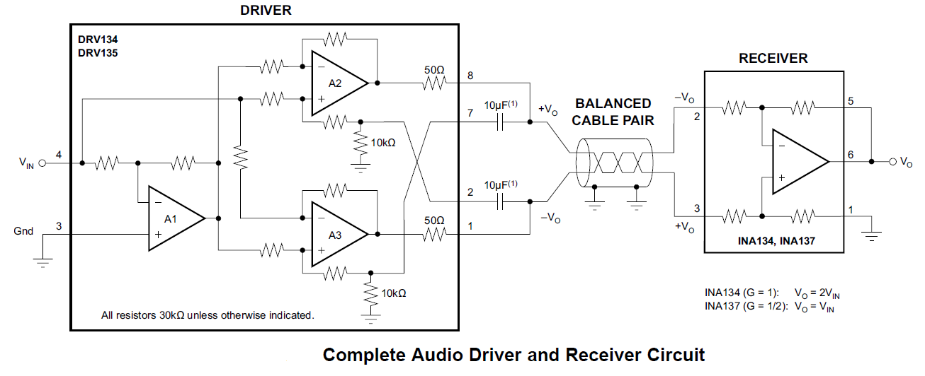 example circuit with balanced line receiver