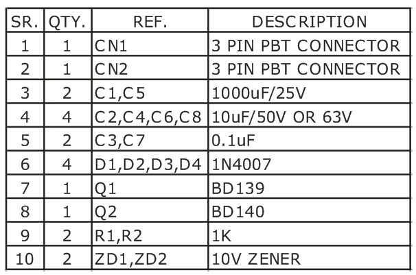 9V Dual Output Power Supply Using Zener and Bipolar Transistor (1)