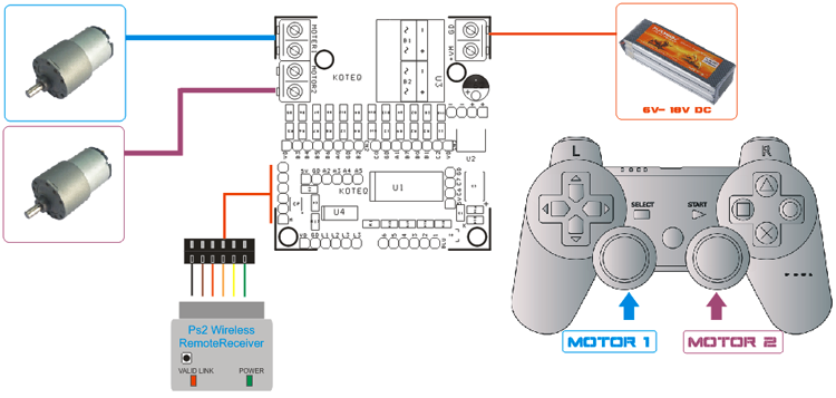 ps2-wireless-remote-robot-controller-connections